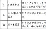 """瓯江口公布首批""""已经改""""""""马上改""""项目"""