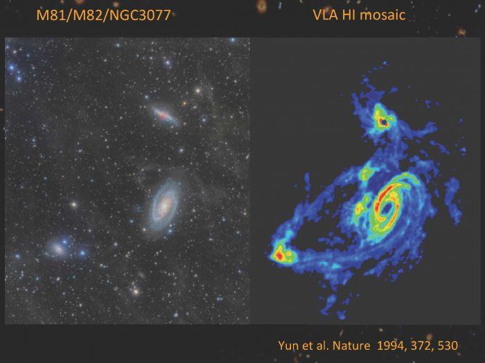 图3:中性氢观测可以看到光学观测尚难发现的星系间的相互作用(来源:SKA)。