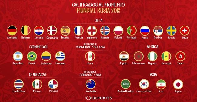 Image Result For Partidos Mundial