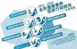 2020年龙港市居民健康素养监测报告出炉!一起来看看吧