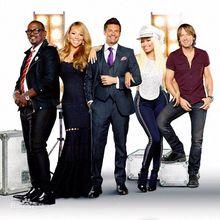 美国偶像12季主持、评委阵容