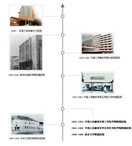 中大医院历史