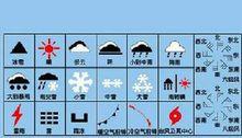 天气预报常用天气符号