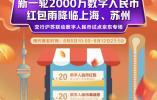 提升数字人民币使用频率,沪苏联动发放新一轮数字人民币2000万元