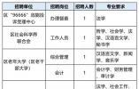 招人!杭州多家事业单位招聘68人,报名时间别错过!