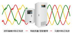电能质量监测改善前后对比图