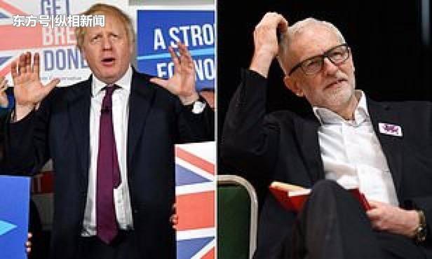 英国大选投票在即,议会洗牌,鲍里斯能否如愿以偿?