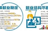 """杭州就业创业再出新政 一份""""新春大礼包""""等你签收"""
