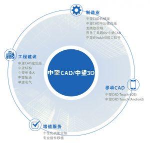 广州中望龙腾软件股份有限公司