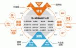 萧山启动跨境电商产业带建设 助力杭州制造抱团出海