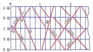 单线非平行运行图
