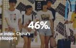 中国人买走全球三分之一奢侈品!但外商想赚钱并不容易