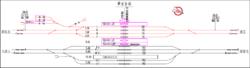 章古台站平面布置图